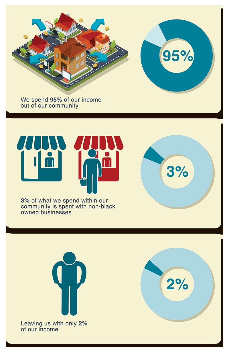 Group-E-infographic